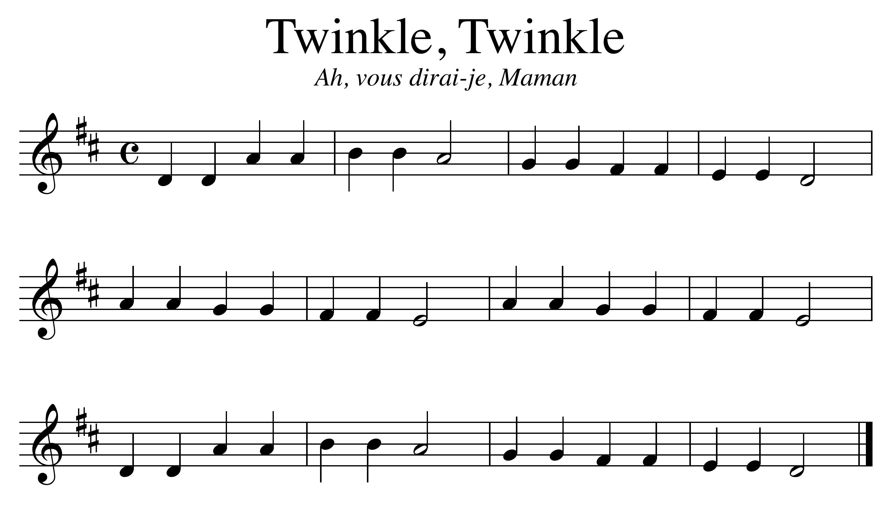 Theme archives page 2 of 3 organ improvisation twinkle twinkle little star is a popular english lullaby the lyrics are from an early 19th century english poem the star by jane taylor hexwebz Gallery