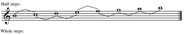 LocrianMode